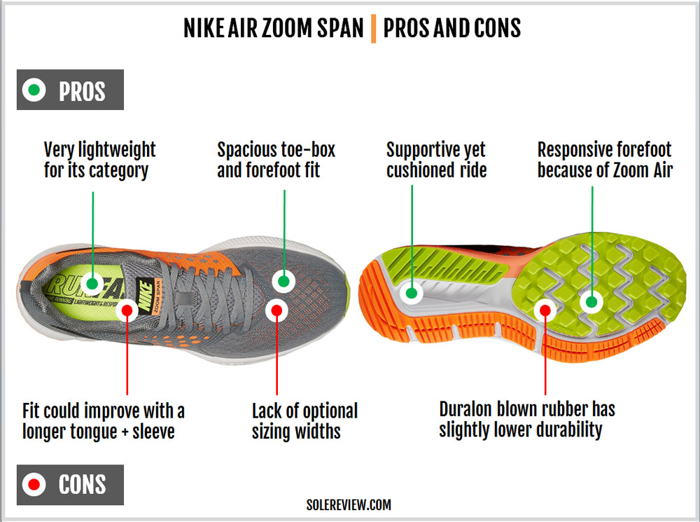 nike_air_zoom_span_pros_and_cons