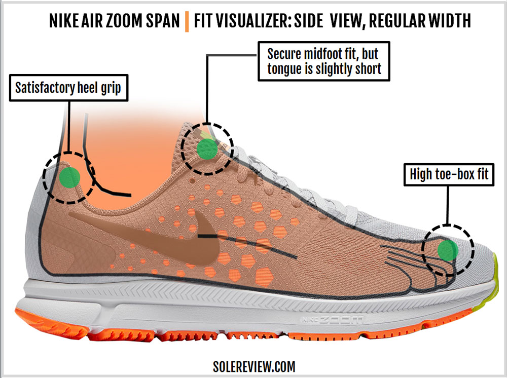 feaabb04d7c nike air zoom span upper fit. The Zoom Span ...