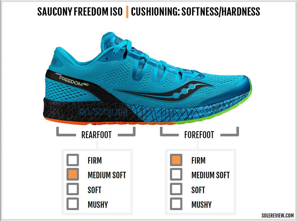 saucony_freedom_iso_cushioning