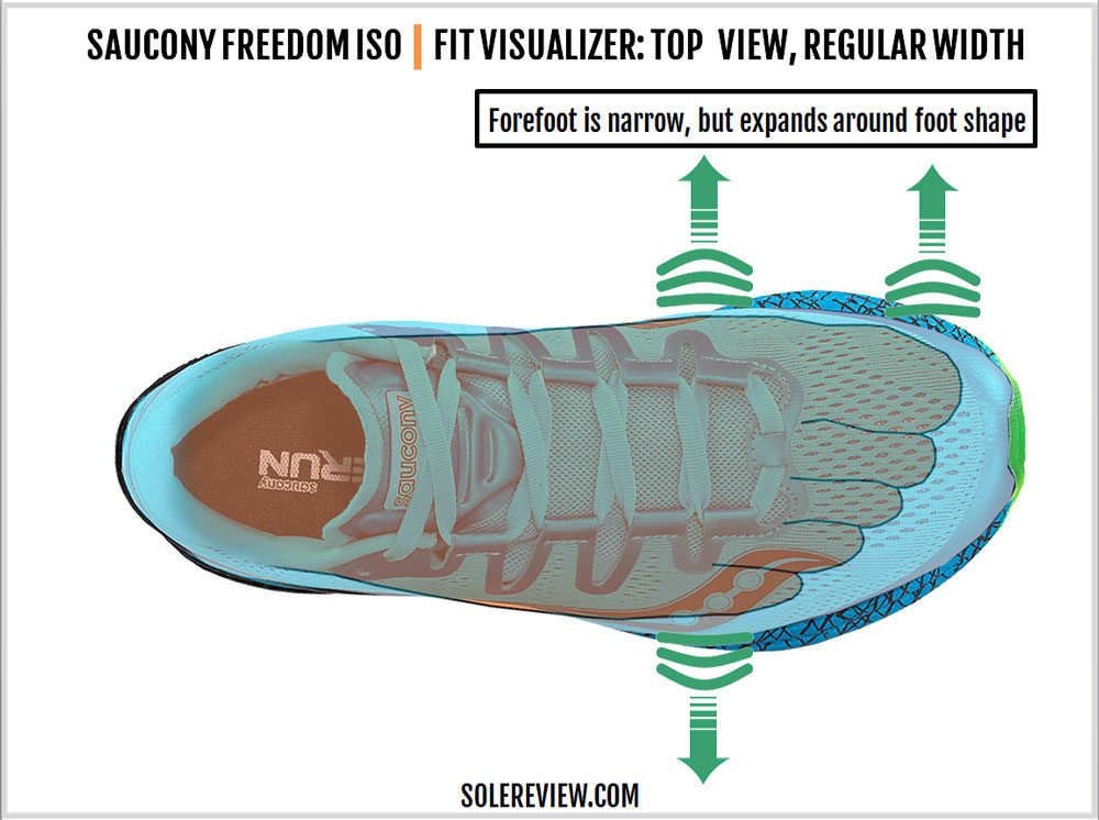 saucony_freedom_iso_upper_fit