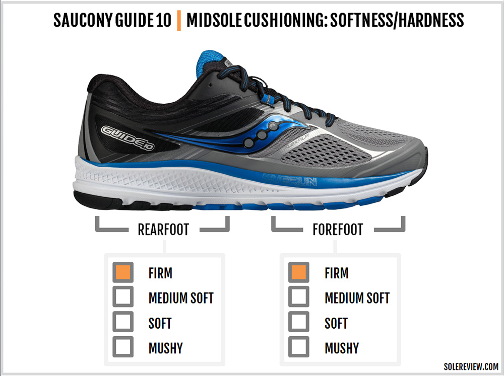 saucony_guide_10_cushioning