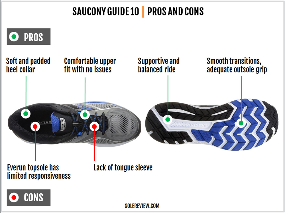 saucony_guide_10_pros_and_cons