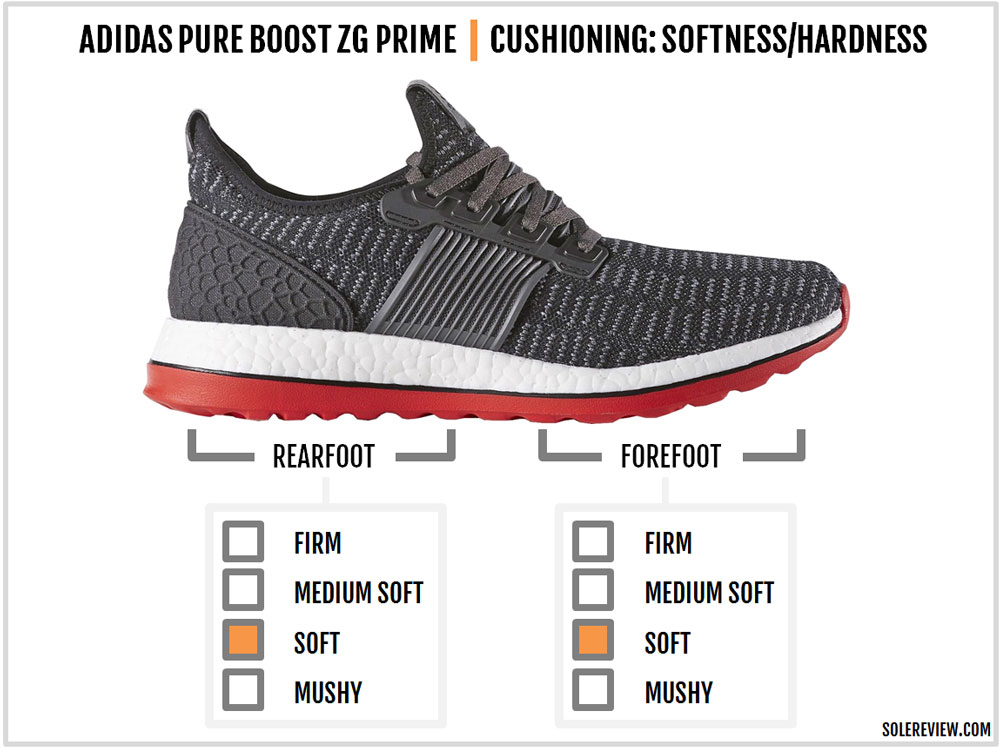 adidas_pure_boost_zg_cushioning