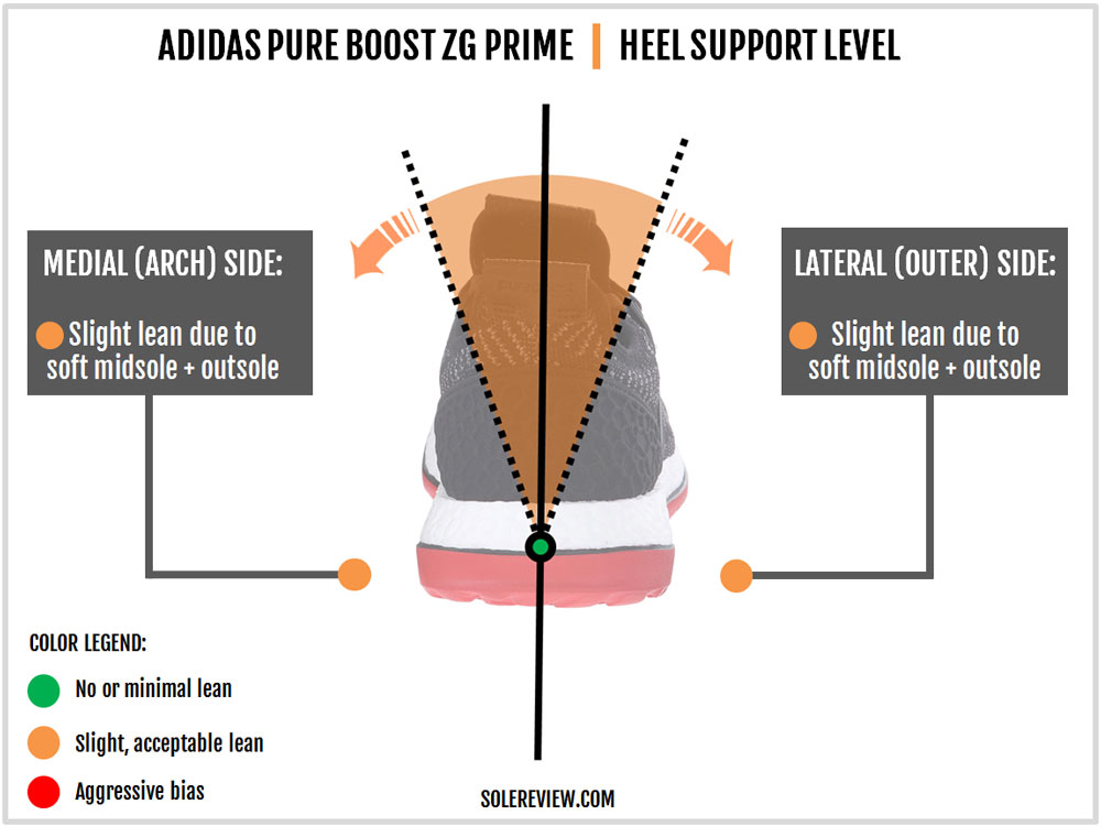 adidas_pure_boost_zg_stability