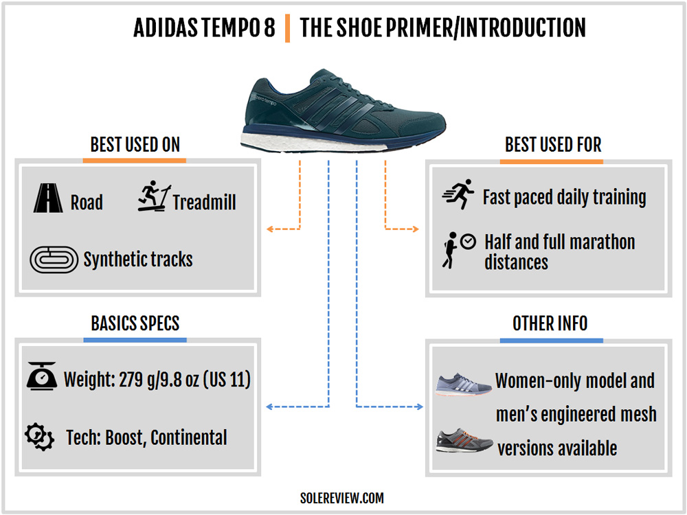 adidas_tempo_boost_8_introduction