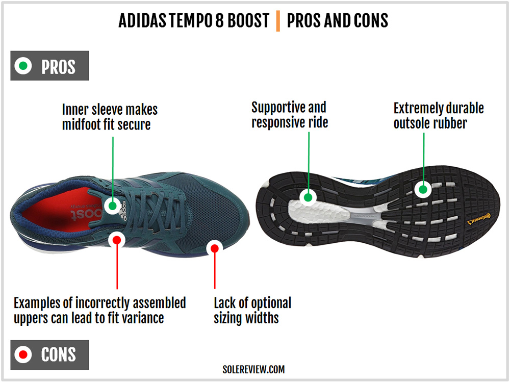 adidas_tempo_boost_8_pros_and_cons