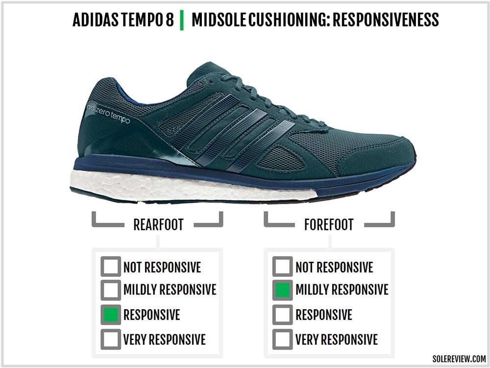 adidas_tempo_boost_8_responsiveness
