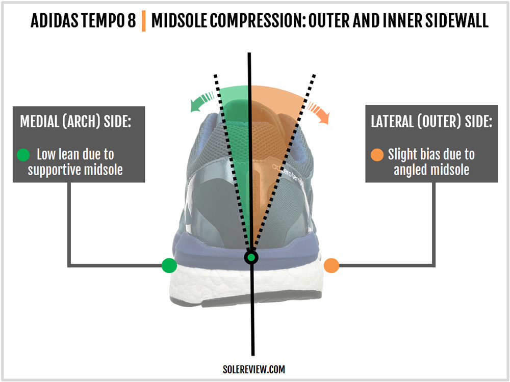 adidas_tempo_boost_8_stability