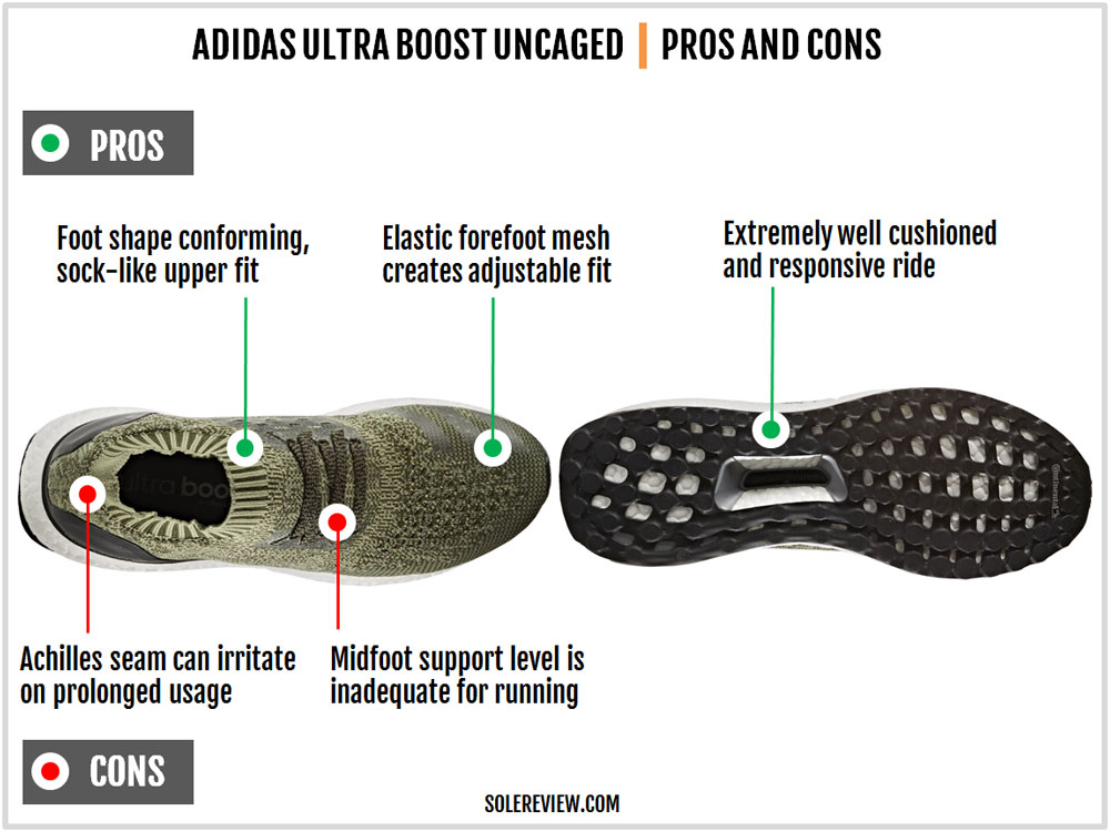 adidas_ultraboost_uncaged_pros_and_cons