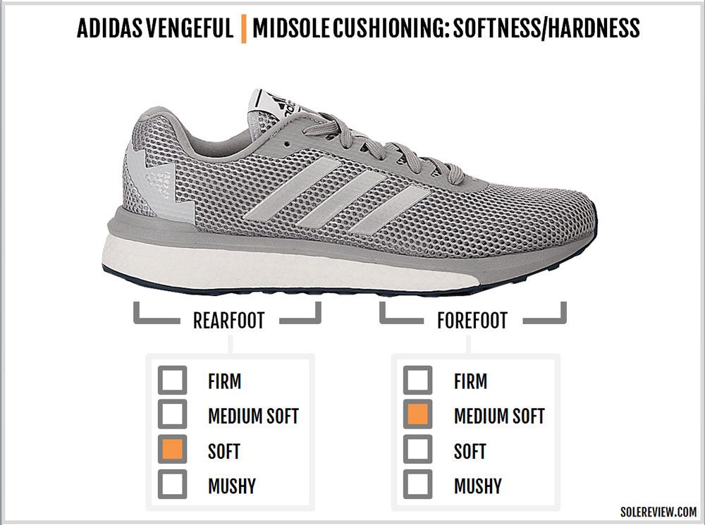 adidas_vengeful_cushioning