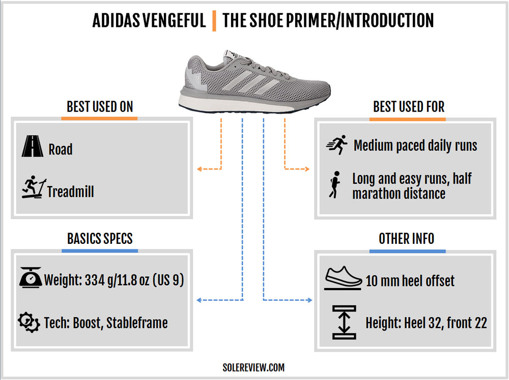 adidas_vengeful_introduction