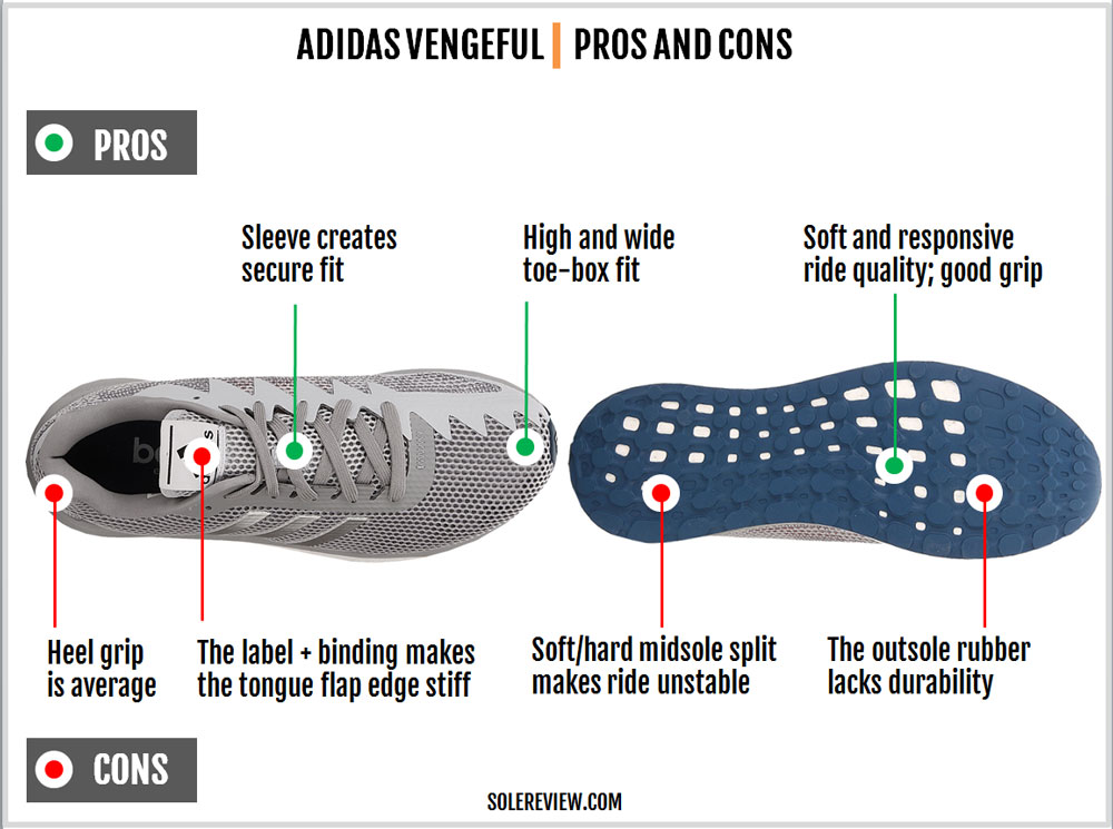 adidas_vengeful_pros_and_cons