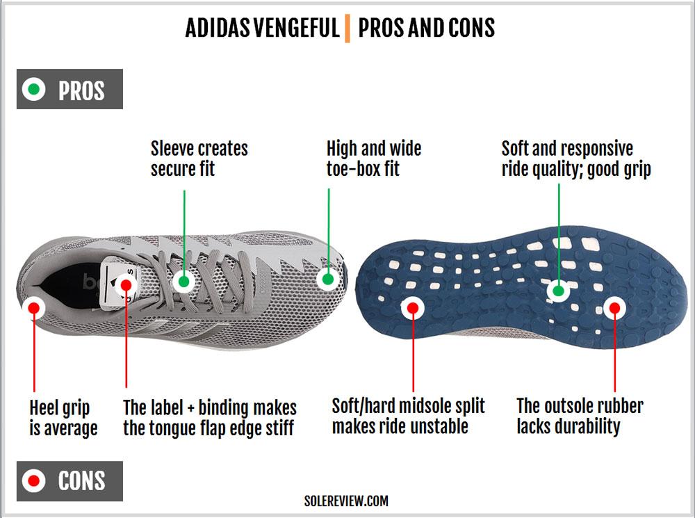adidas_vengeful_pros_and_cons