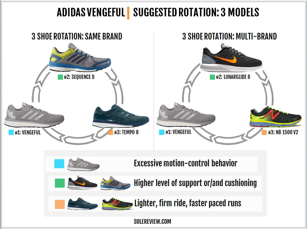 adidas_vengeful_rotation