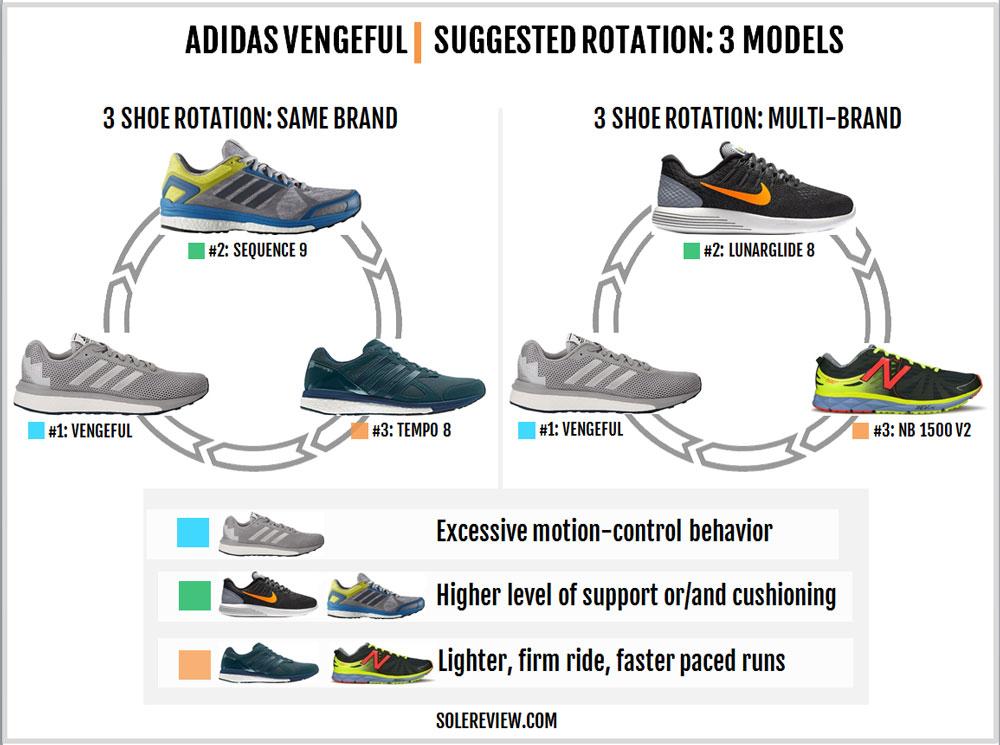 adidas_vengeful_rotation