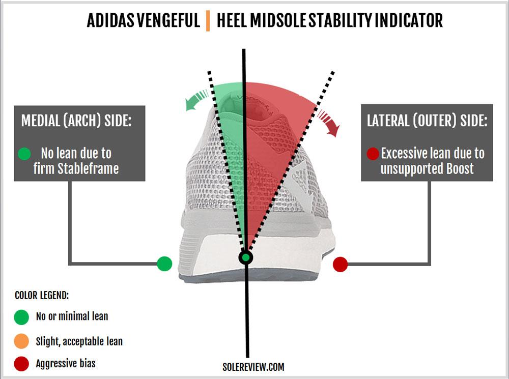 adidas_vengeful_stability