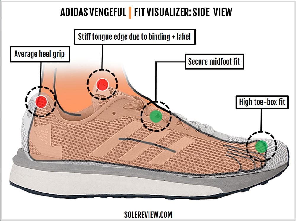 hot sale online 266b1 f55d5 adidas Vengeful Review – Solereview
