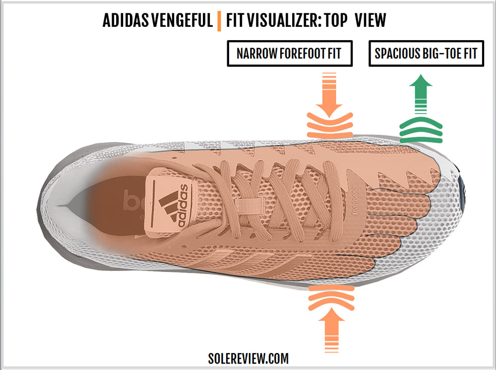 adidas_vengeful_upper_fit