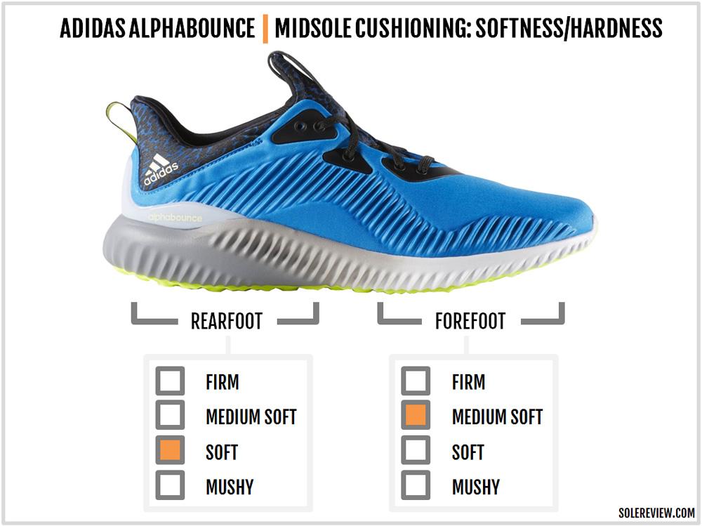 adidas_alphabounce_cushioning