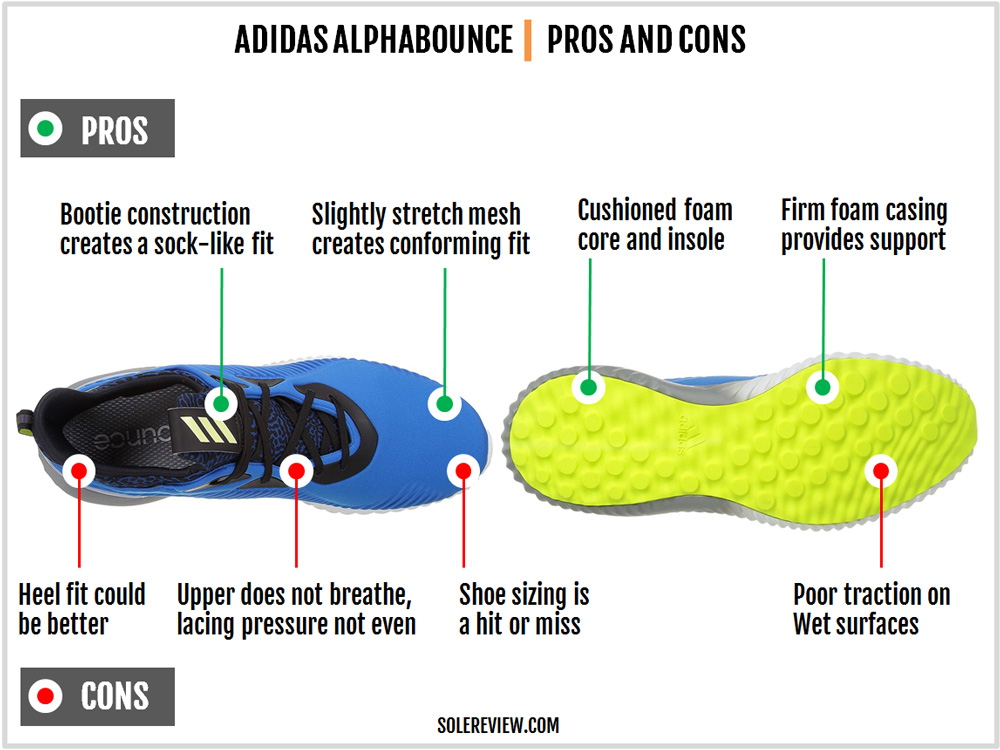adidas_alphabounce_pros_and_cons