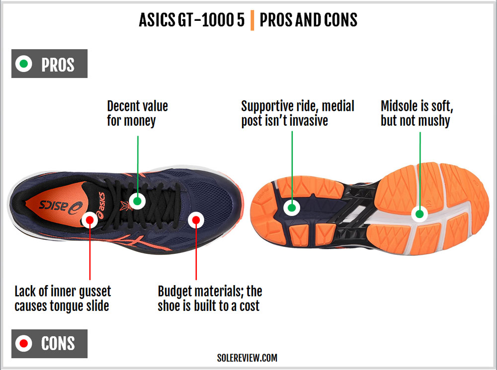Asics_GT_1000_5_pros_and_cons