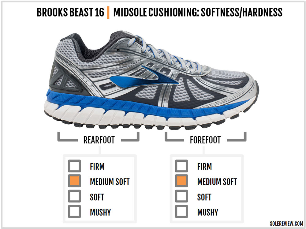 Brooks_Beast_16_cushioning