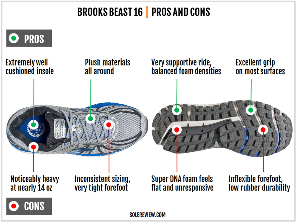 Brooks_Beast_16_pros_and_cons