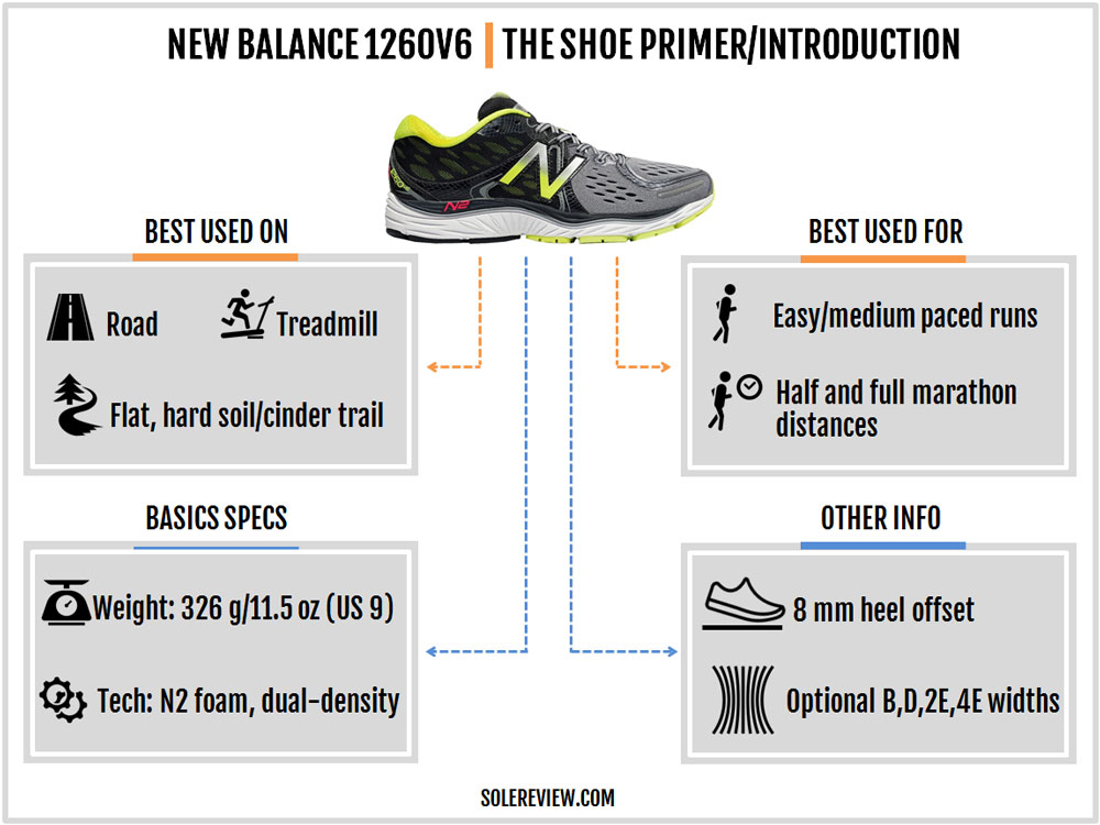 New_Balance_1260V6_introduction