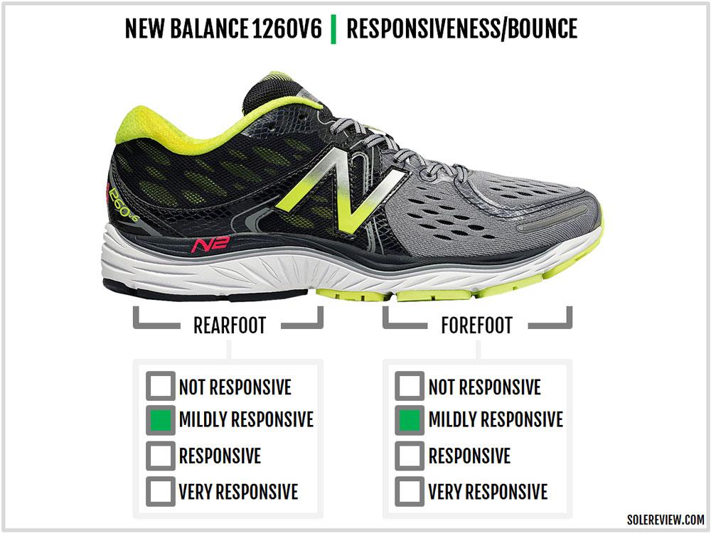 New_Balance_1260V6_responsiveness