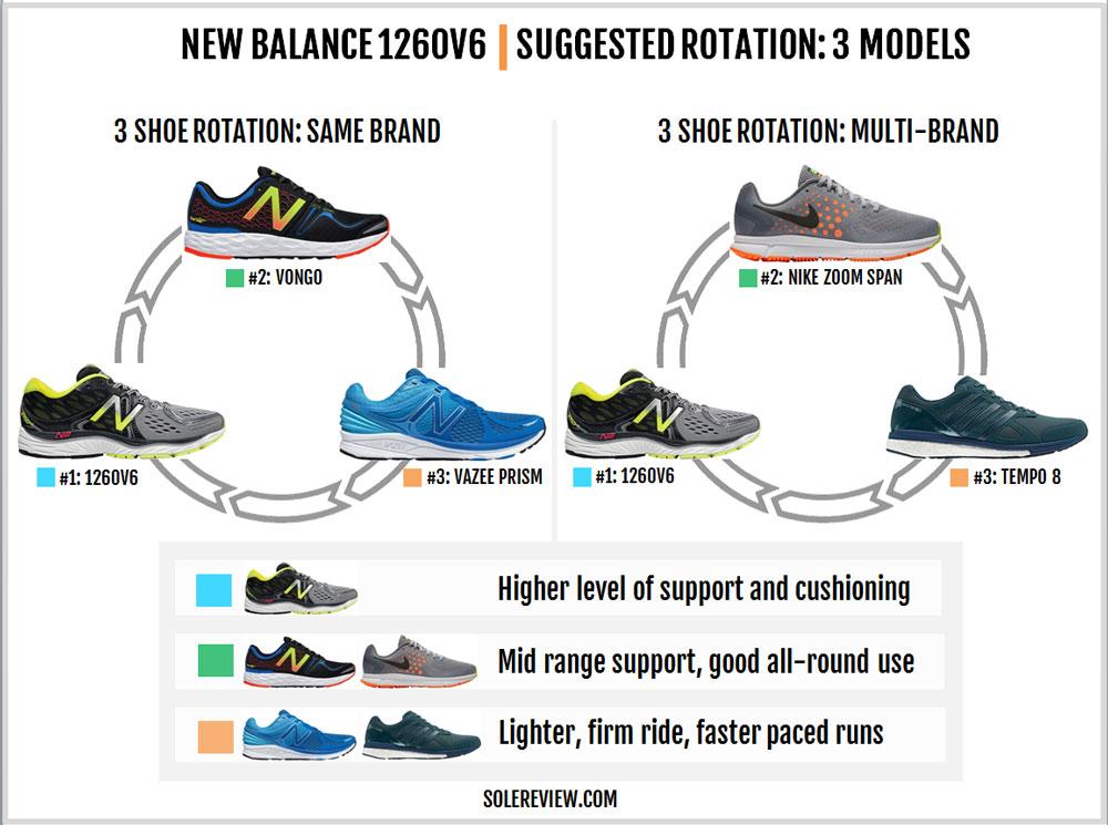 New_Balance_1260V6_rotation