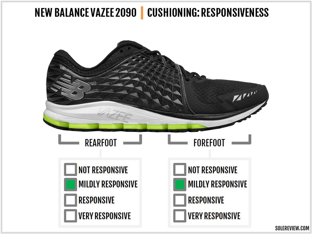 New_Balance_Vazee_2090_responsiveness