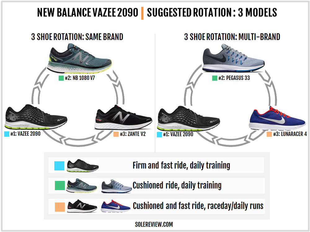 New_Balance_Vazee_2090_rotation