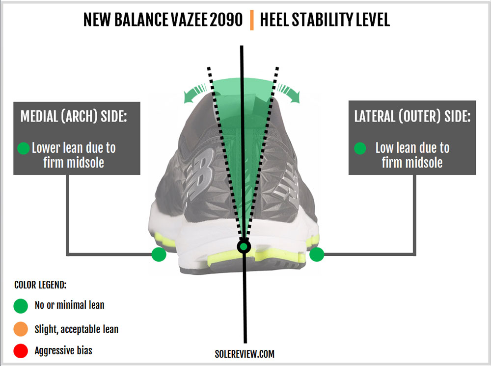New_Balance_Vazee_2090_stability