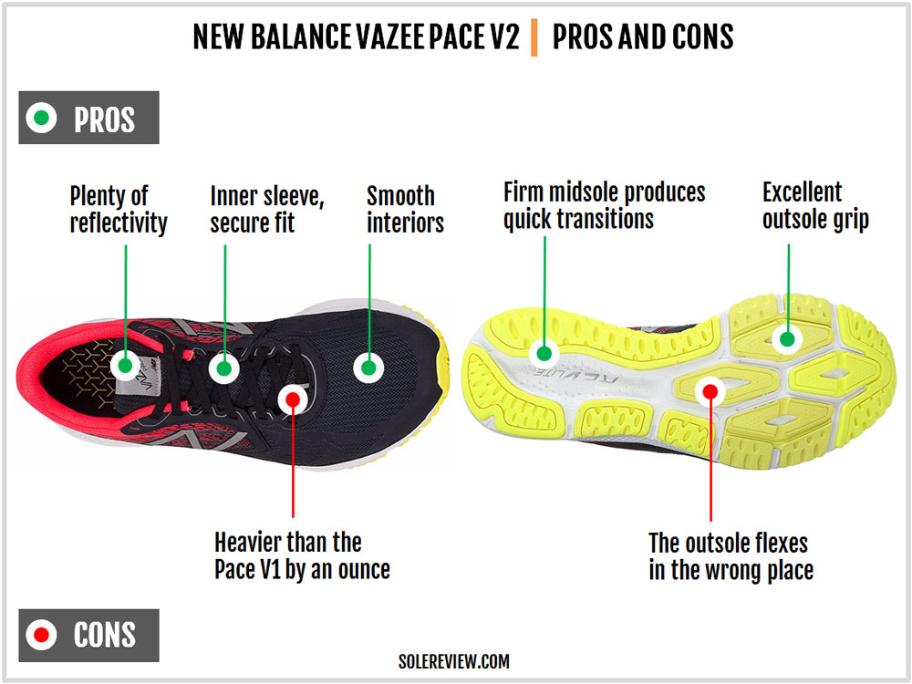 New_Balance_Vazee_Pace_V2_pros_and_cons