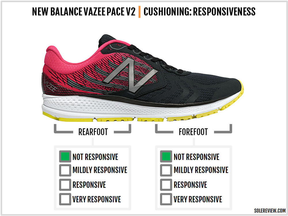 New_Balance_Vazee_Pace_V2_responsiveness