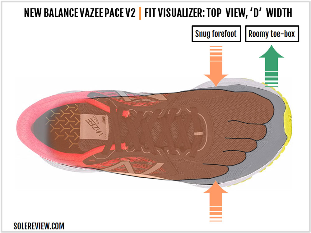 New_Balance_Vazee_Pace_V2_upper_fit