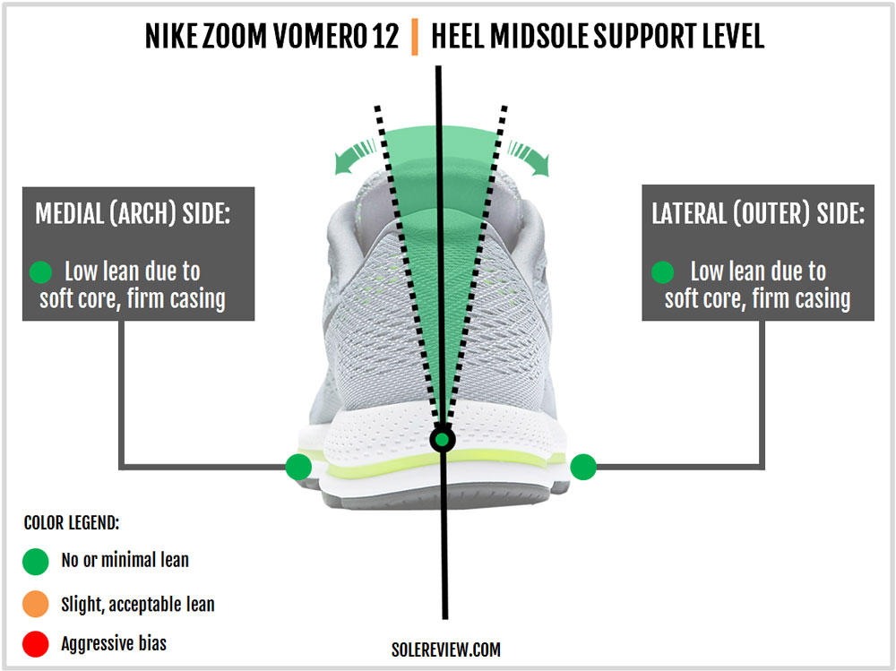 Nike_Air_Zoom_Vomero_12_stability