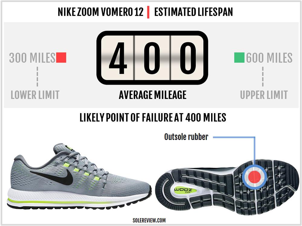 Nike_Air_Zoom_Vomero_12_durability