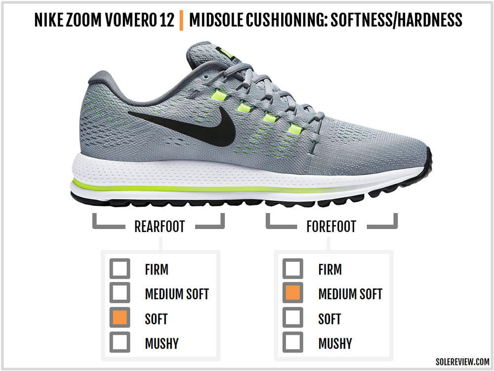 Nike_Air_Zoom_Vomero_12_cushioning
