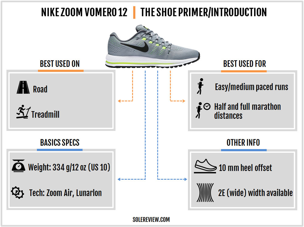 Nike_Air_Zoom_Vomero_12_introduction