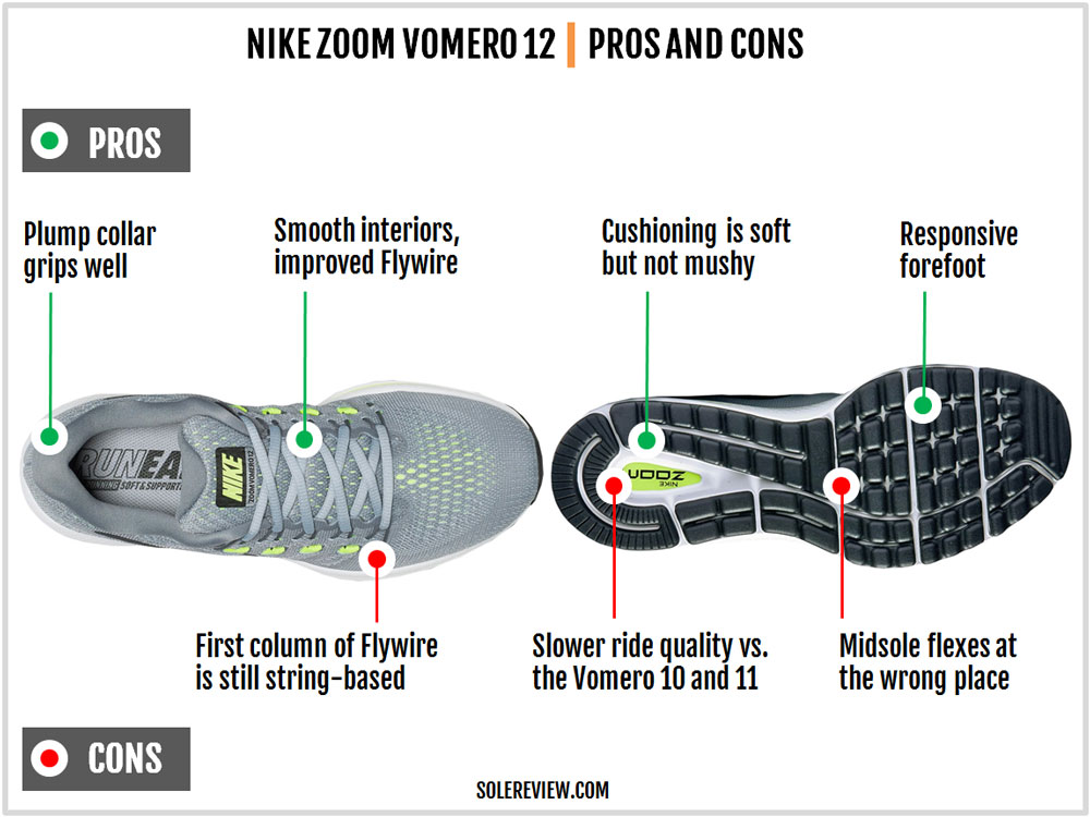 Nike_Air_Zoom_Vomero_12_pro_and_cons