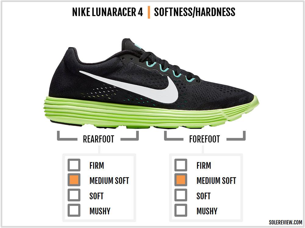 Nike_Lunaracer_4_cushioning