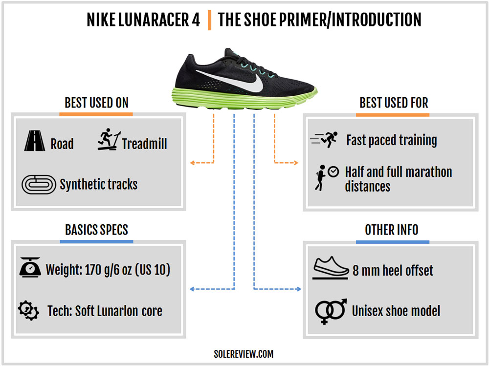 Nike_Lunaracer_4_introduction