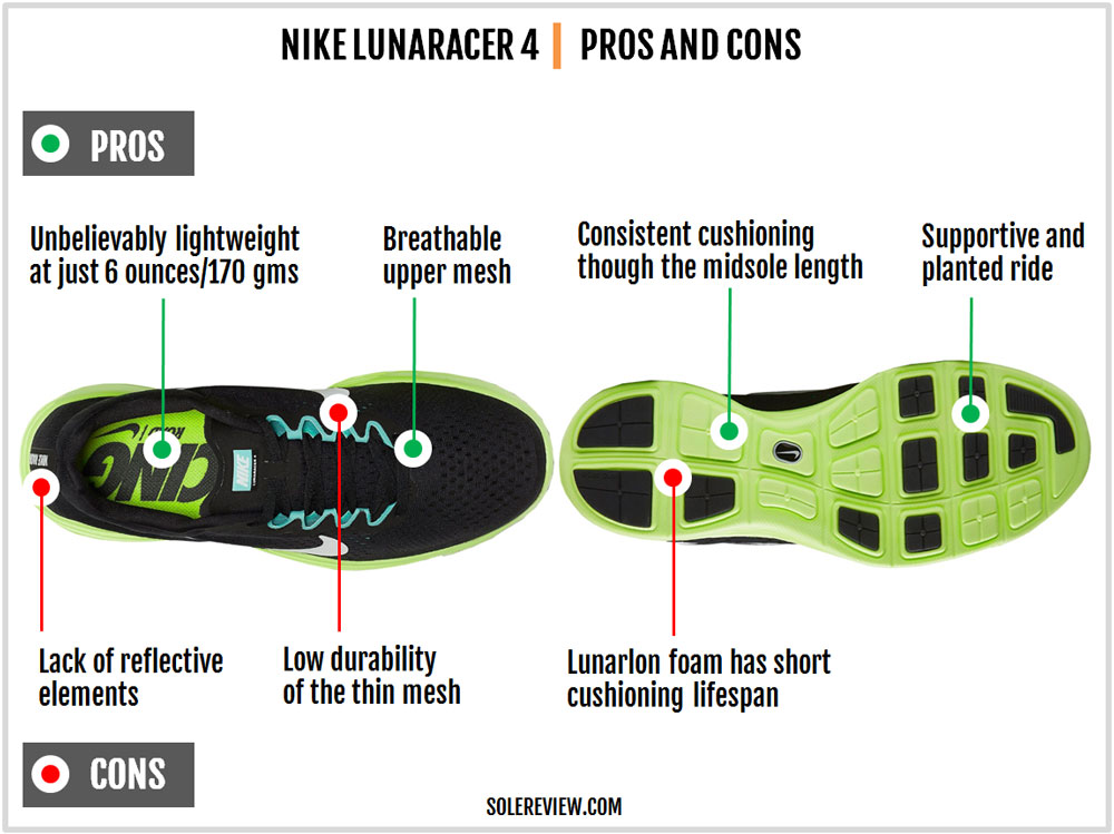 Nike_Lunaracer_4_pros_and_cons