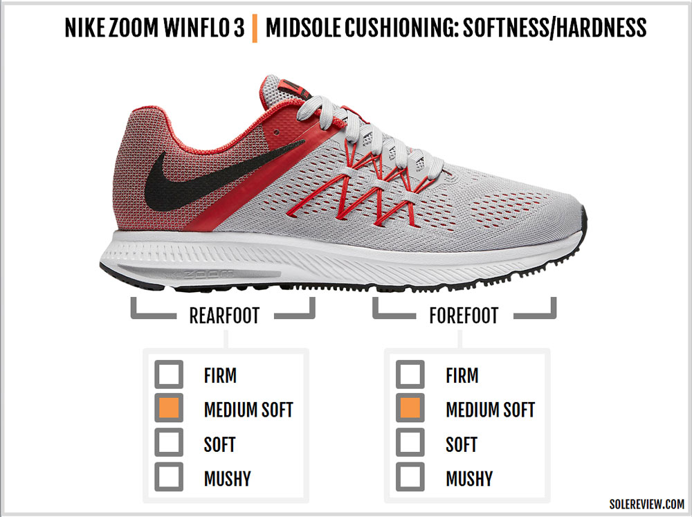 innovative design 77807 af5c9 Nike Zoom Winflo 3 Review – Solereview