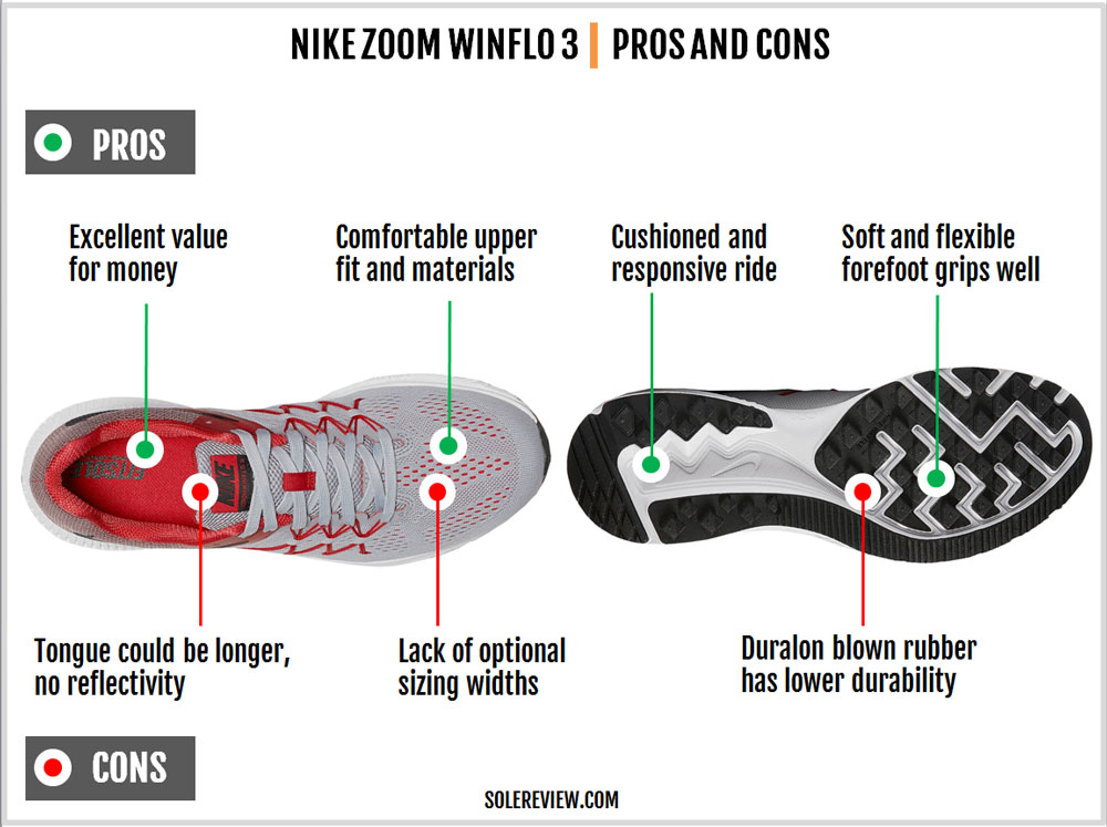 Nike_Zoom_Winflo_3_pros_and_cons