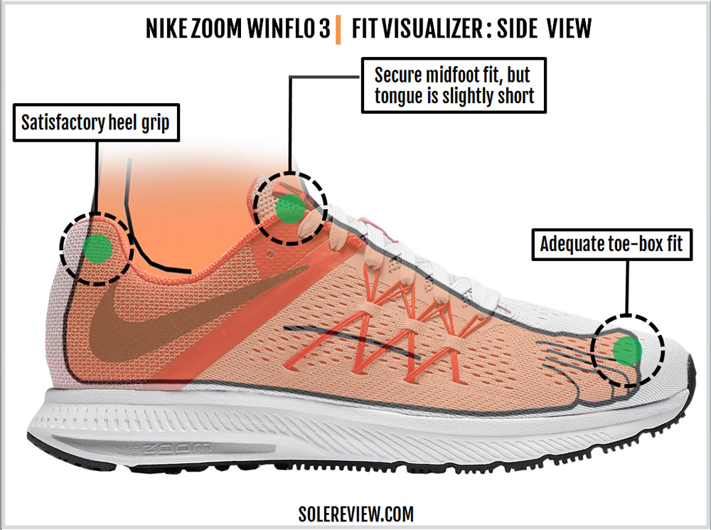 Nike_Zoom_Winflo_3_upper_fit