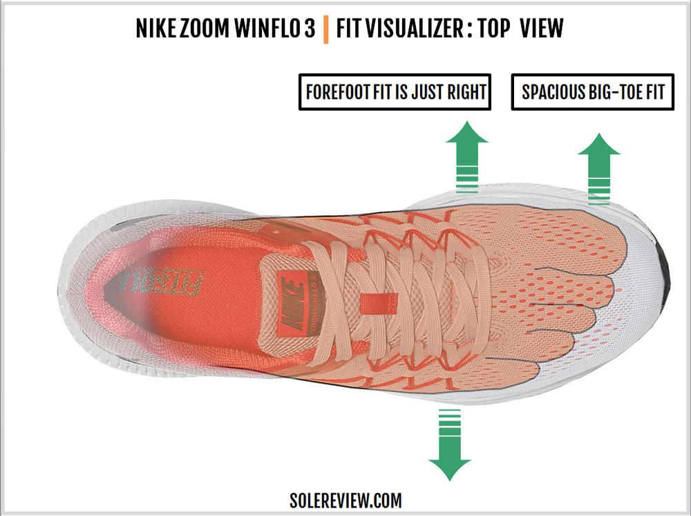 Nike_Zoom_Winflo_3_upper_fit
