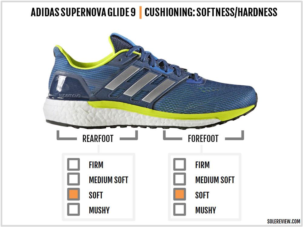 adidas_Supernova_Glide_9_cushioning