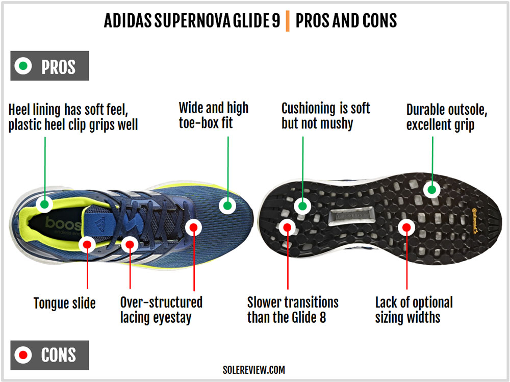 adidas_Supernova_Glide_9_pros_and_cons